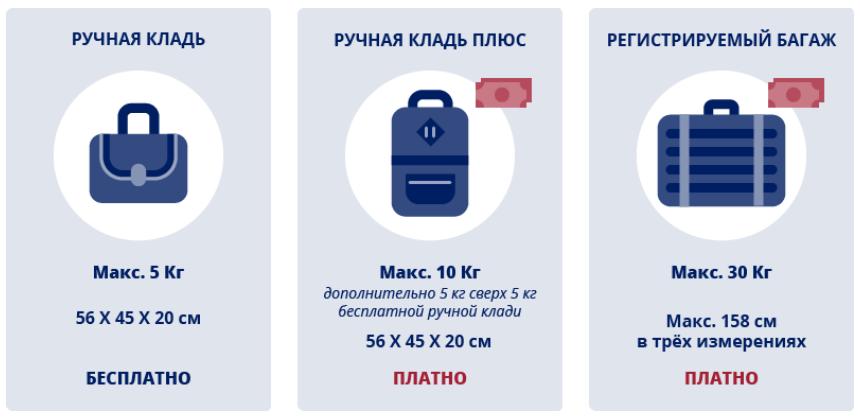 Нормы багажа на рейсах авиакомпании «FlyArystan»